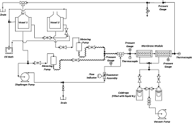 Cal Poly Baker Floor Plan by Performance Evaluation Of Silica Membrane For Water U2013n Butanol