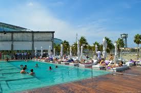 100 Barcelona W Hotel Review