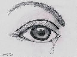 Best 25 Easy Eye Drawing Ideas
