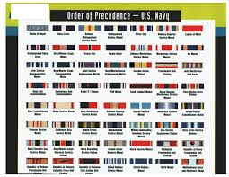 Awards And Decorations Us Army by Navy Medals Chart Socialmediaworks Co