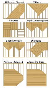 Trex Deck Designer Mac by Miritextiles