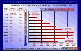 6 best images of temperature range chart normal temperature
