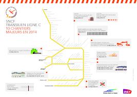 rer c porte de clichy la ligne c se modernise le programme travaux pour 2014