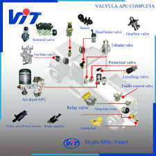 Vit Brand Wabco Truck And Trailer Pneumatics Brake System Air Brake ... Greatest Truck Air Brake Diagram Qs65 Documentaries For Change Fr10 To421 For Toyota Heavy Duty Truckffbfc100da11 Inspecting Brakes Dmt120 Systems Palomar College Diesel Technology Dump Check Youtube 1957 Servicing Chevrolet Sm 23 Driving Essentials How Work To Perform An Test Refightertoolbox Wabco Air Brake Parts Solenoid Valve Vit Or Oem China System Manual Sample User Compressor Mercedes W212 A2123200401 1529546063 V 1 Bendix 3 Antihrapme