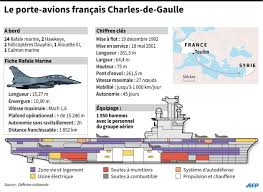 le charles de gaulle seul porte avions français mis en cale