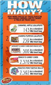 Tainted Halloween Candy 2015 by 8 Best Candy Infographics Images On Pinterest Infographics