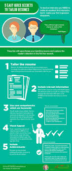 Education Resume Writing Tips And Strategies For Teachers And ... Free Sample Resume Template Cover Letter And Writing Tips Builder Digitalprotscom Tips Hudson The Best For A Great Writing Letters Lovely How To Write Functional With Rumes Wikihow From Recruiter Klenzoid Canada Inc Paregal Monstercom Project Management Position Mgaret Buj Interview Ppt Download