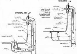 diagram of bathtub drain system tub trap installation p trap
