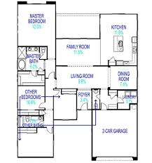 11 Average Dining Room Size Floor Plan Illustrating How Space Is Distributed In An New