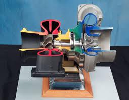 100 Turbine Truck Engines Turbocharger Wikipedia