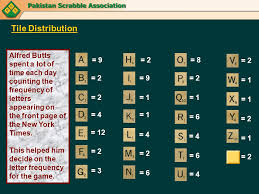 Workshop Presented by Pakistan Scrabble Association ppt