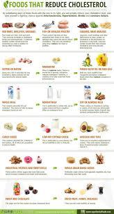 hdl cholesterol range normal best 25 ldl cholesterol ideas on lower ldl