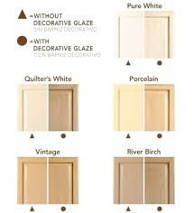 great reviews and how tos about rustoleum s cabinet