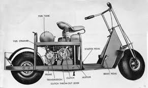 Cushman Model 53 Airborne Scooter Image From TM 9 8000 January 1956