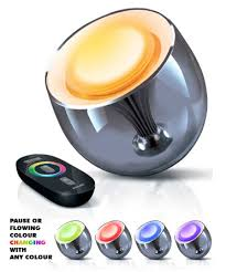 ledbot overview of the best led products led bulbs power led