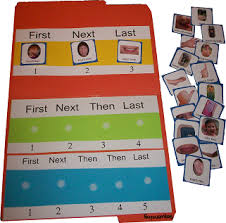 Printable Sequencing Game To Help Children Learn Sequence Past Events