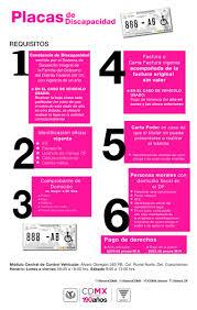 REQUISITOS PARA SOLICITUD DE PERMISOS