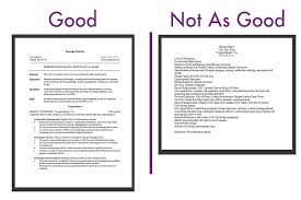 How To Build Perfect Resume For Medical Pharma Jobs Make A