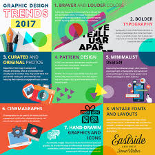Graphic Design Trends 2017 In One Infographic