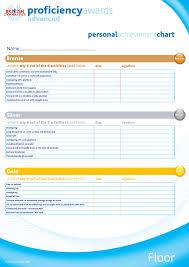 Usag Level 3 Floor Routine 2014 by British Gymnastics Proficiency Award Scheme Gymwise