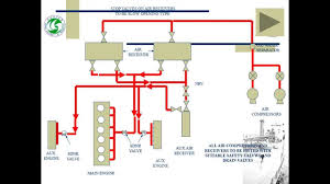 Tti Floor Care San Bernardino by Air Systems Next Air Water System Mars Air Systems The Most And