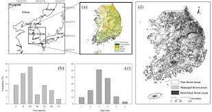 Define Carbon Sink Geography by Kim M Lee W K Kurz Wa Kwak D A Morken S Smyth Ce Ryu D 2016