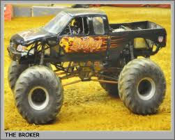 Monster Truck Pictures - Free Printables And Activities For Kids New Orleans La Usa 20th Feb 2016 Gunslinger Monster Truck In Southern Ford Dealers Central Florida Top 5 Monster Truck Image Tuscon 022016 Posocco 48jpg Trucks Wiki News Tour Of Destruction Tour Of Destruction Freestyle Jam World Finals 2002 Youtube Jan 16 2010 Detroit Michigan Us January