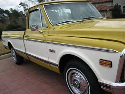 1972 GMC 1500 Sierra Grande LWB – TEXAS TRUCKS & CLASSICS 1972 Gmc 1500 Swb Texas Trucks Classics Pickup For Sale Classiccarscom Cc1133077 7072 Jimmy She Gonnee Pinterest Blazers 4x4 And Cars What Problems To Look In 6772 Chevygmc Pickups The Sale Near Canton Georgia 30114 Classics On Truck Hot Rod Network Looking Pics Of 18 Inch Rims With 35 Drop 1947 Present 72 Stepside 350 Auto Like C10 Chev Nice Patina Sierra Grande Youtube 2500 Trucks Southern Kentucky Welcome
