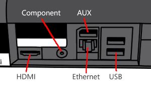 résoudre les problèmes liés aux périphériques usb xbox 360