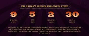 Halloween Horror Nights Florida Resident Code by Universal Orlando U0027s Halloween Horror Nights First