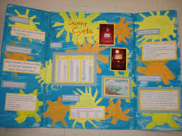 Best How To Make An A Project With Pictures Wikihow Science Fair Display Board Bad