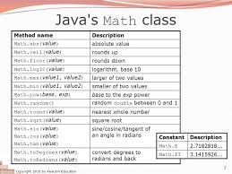 java math ceiling integralbook com