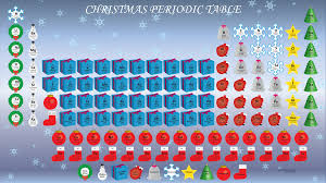 Best Type Of Christmas Tree For Cats by Printable Periodic Tables Science Notes And Projects