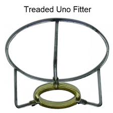 uno l shades a fitter is the mechanism by which the lshade