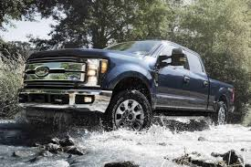 New Ford® F-250 Financing Offers Near Mission TX