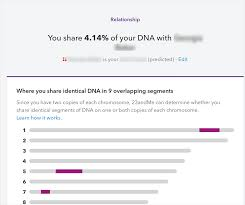 AncestryDNA Vs. 23AndMe: I Took 2 DNA Tests So You Can Pick ... Best Target Black Friday Deals 2019 Pcworld 130 Promo Codes Online Coupons Referrals Links For Ancestrydna Vs 23andme I Took 2 Dna Tests So You Can Pick Download 23andme To Ancestry 10 Save 40 On Amazons Most Popular 23andme Test Kit Bgr Test Tube Coupon Code Racv Driving Lessons Coupons Health Ancestry Service Personal Genetic Including Predispositions Carrier Status Wellness And Trait Reports Paid 300 Dnabased Fitness Advice All Got Was 500 Off Blue Nile Coupon Code Savingdoor Volcano Ecig Iu Bookstore