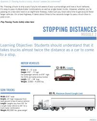 TRUCK SMART DRIVER EDUCATION LESSON PLAN - PDF Teslas Electric Semi Truck Will Reportedly Have A Range Of 2300 21 New Semi Truck Graphics Model Best Vector Design Ideas Big Guide A To Weights And Dimeions First Look Elon Musk Unveils The Tesla Semitrailer Wikipedia Planning Local Mill Facilities Rr Air Hitch Length Stunning Standard Trailer Height Awesome Related Longer Semitrailer Trial Extension Welcomed By Road Transport Fabulous
