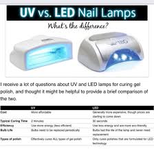 Cnd Led Lamp Australia by Gel Moment Polish Is Special Formulated For Led Lamps What U0027s The