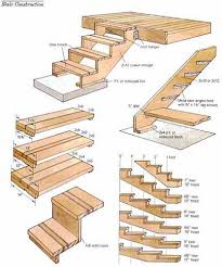 12x12 Floating Deck Plans by Build Deck Stairs Radnor Decoration