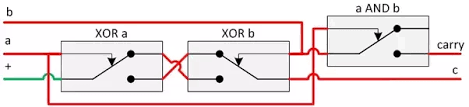 Decorator Pattern C Real World Example by What U0027s An Example Of An Xor Operator Using Real World Concepts