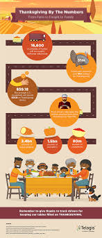 Thanksgiving By The Numbers – From Farm To Freight To Family ... Yrc Worldwide Wikipedia Avglogistics Hashtag On Twitter You Can Now Track Your Ups Packages Live A Map Quartz Shipment And Storage Management Tracking Lm Handson Systems Services In Qormi Malta Home Bartels Truck Line Inc Since 1947 Lines Apart Kevin Dsouzas Creative Design Portfolio How To Track Vehicles With Rfid Insider Badger The Affordable Freight App Youtube Ktc Innovation Co Ltd Jb Hunt Chooses Orbcomm Tracking System For Trailer Fleet