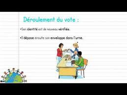 tenir un bureau de vote le fonctionnement du bureau de vote