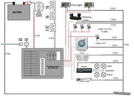 Truck Camper Wiring Diagram Camper Wiring - Google Search | Camping ... 1988 Bigfoot Camper Camper Floor Plans Bigfoot Rv Travel Short Bed Truck Best Resource 2005 Truck Camper 25c94sb And 2003 Ford F550 For Sale In For Sale Florida Review Of The 2017 Wiring Diagram 1989 Basic Coast Resorts Open Roads Forum Campers Diesel Vs Gas Alaska Performance Marine Sales Nc South Kittrell Dealer Google Search Camping Trusted