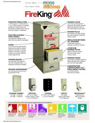 Fireking File Cabinet Lock by Filing Cabinet Fireking File Keys Drawer Fire King Striking Image