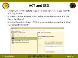 Alms Ssd Help Desk Number by Nco Structured Self Development Brief Ppt