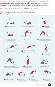Yoga Sequence Build Up To Bakasana