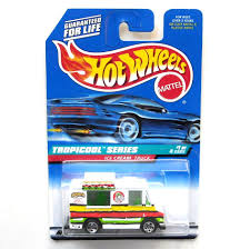 Hot Wheels Ice Cream Truck Tropicool Series Collector No 693 Diecast ... Lot Of Toy Vehicles Cacola Trailer Pepsi Cola Tonka Truck Hot Wheels 1991 Good Humor White Ice Cream Vintage Rare 2018 Hot Wheels Monster Jam 164 Scale With Recrushable Car Retro Eertainment Deadpool Chimichanga Jual Hot Wheels Good Humor Ice Cream Truck Di Lapak Hijau Cky_ritchie Big Gay Wikipedia Superfly Magazine Special Issue Autos 5 Car Pack City Action 32 Ford Blimp Recycling Truck Ice Original Diecast Model Wkhorses Die Cast Mattel Cream And Delivery Collection My