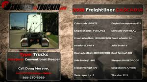 Arrow Truck Sales Dallas Texas - Great Deals On TX Trucks! - YouTube 2012 Kenworth T660 Melton Truck Lines Harlem Shake Youtube Sales Meltontrucksale Twitter Details 2018 Reitnouer Dropmiser Oklahoma Motor Carrier Magazine Fall 2011 By Trucking Inspirational Hiring Area Mini Japan 2008 Great Dane Flatbed 2014