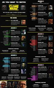 Watch Halloween Wars Full Episodes by Star Wars Timeline U2013 The Complete Chronology From Phantom Menace
