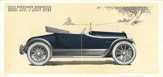 Classic Car Kelley Blue Book Elegant 45 Best Collection Classic Car ...